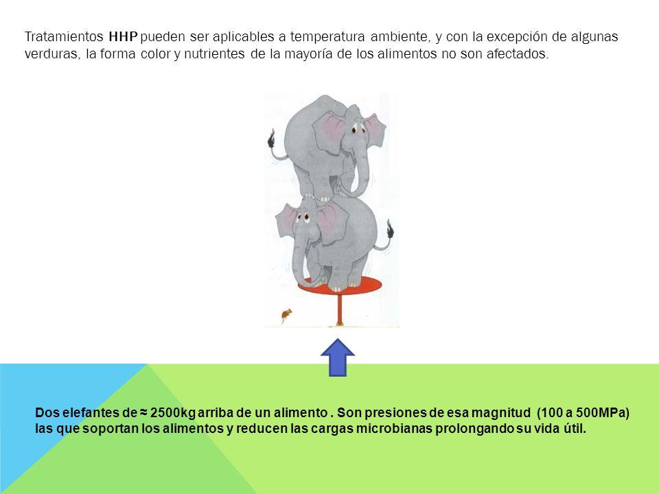 Tratamientos HHP pueden ser aplicables a temperatura ambiente, y con la excepción de algunas verduras, la forma color y nutrientes de la mayoría de los alimentos no son afectados.