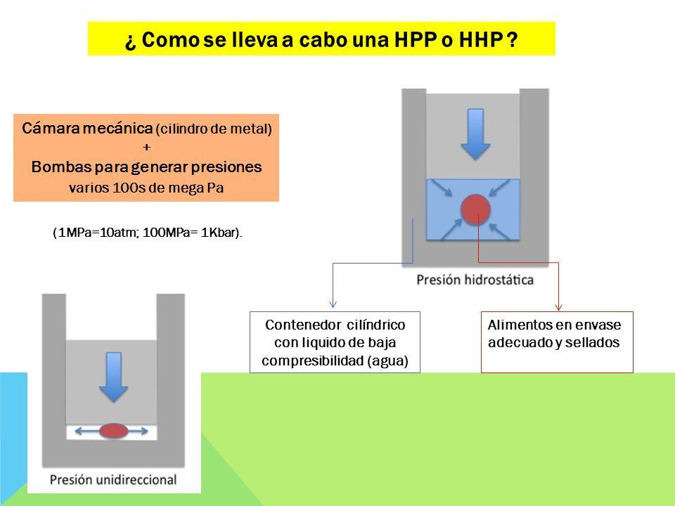 ¿ Como se lleva a cabo una HPP o HHP