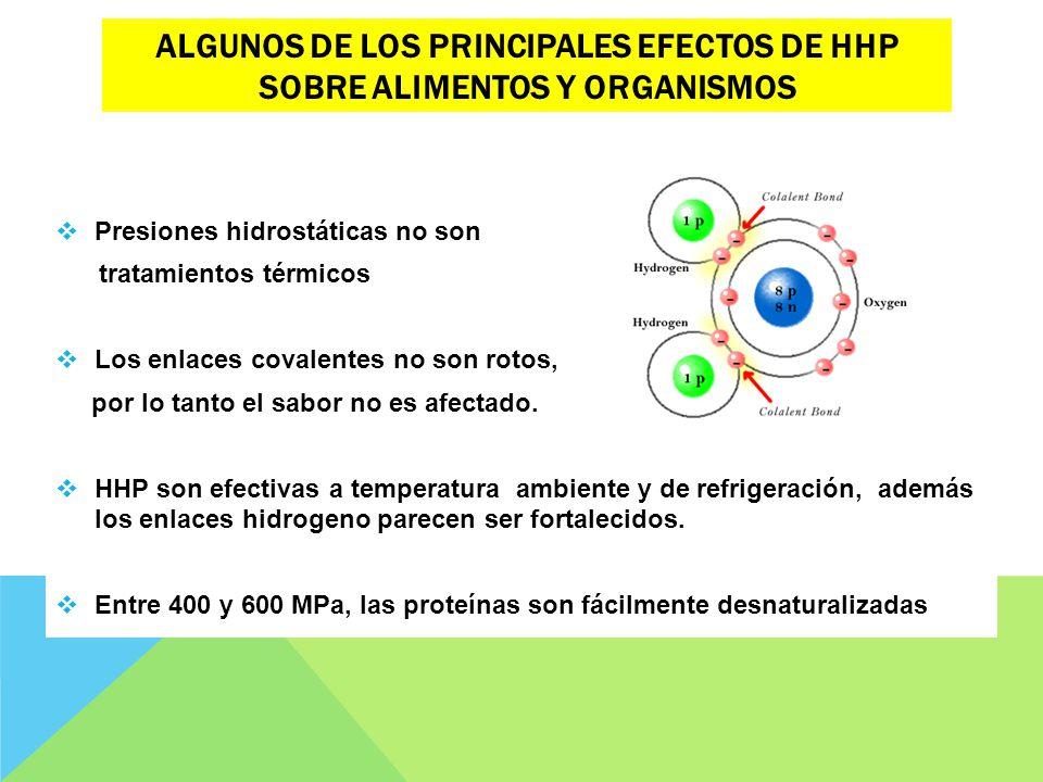 Algunos de los principales efectos de HHP sobre alimentos y organismos