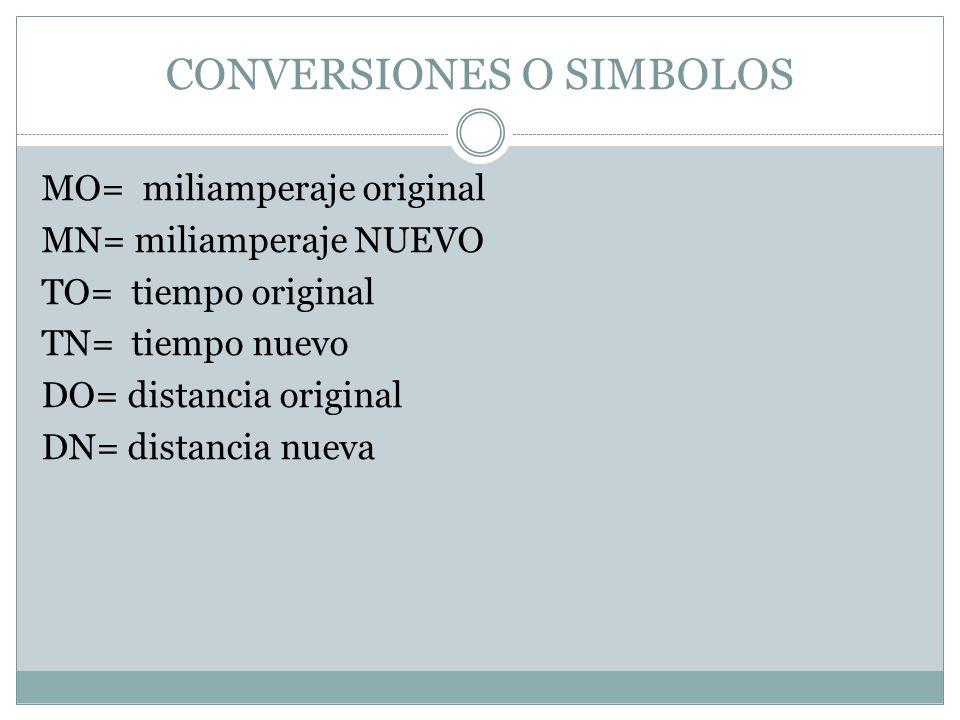 CONVERSIONES O SIMBOLOS