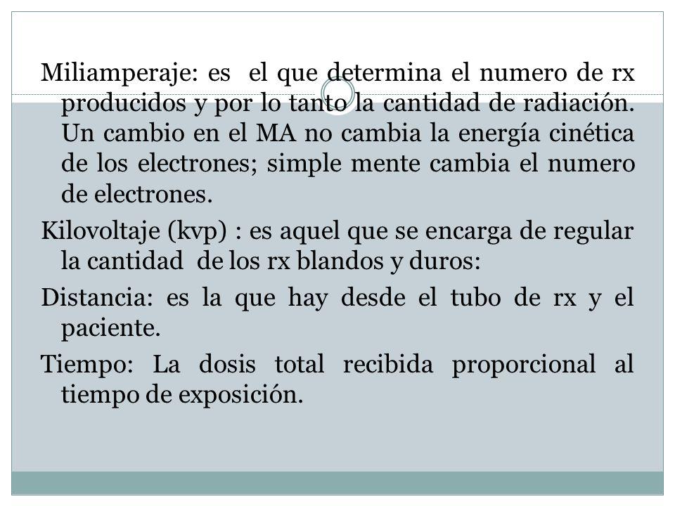 Miliamperaje: es el que determina el numero de rx producidos y por lo tanto la cantidad de radiación.
