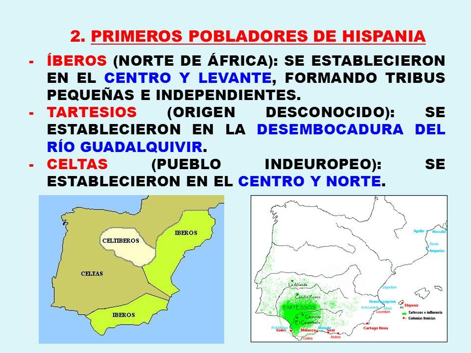 2. PRIMEROS POBLADORES DE HISPANIA