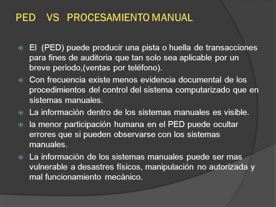 PED VS PROCESAMIENTO MANUAL