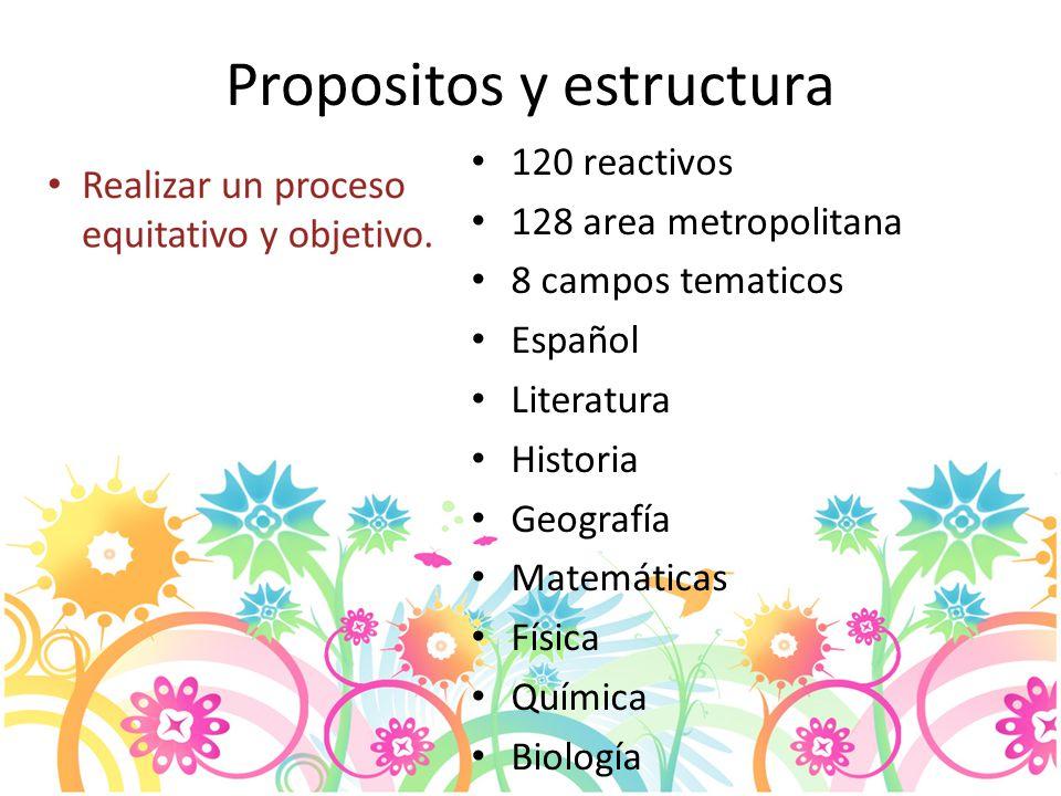 Propositos y estructura