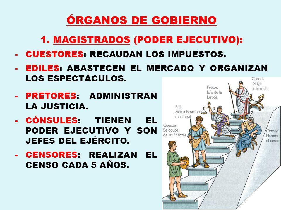 1. MAGISTRADOS (PODER EJECUTIVO):