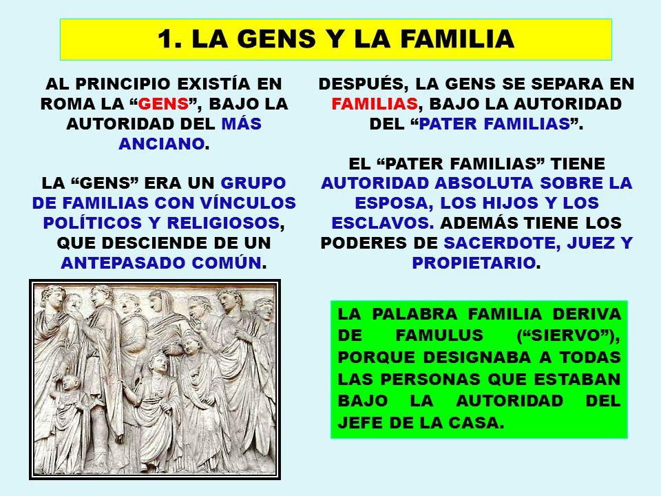 1. LA GENS Y LA FAMILIA AL PRINCIPIO EXISTÍA EN ROMA LA GENS , BAJO LA AUTORIDAD DEL MÁS ANCIANO.