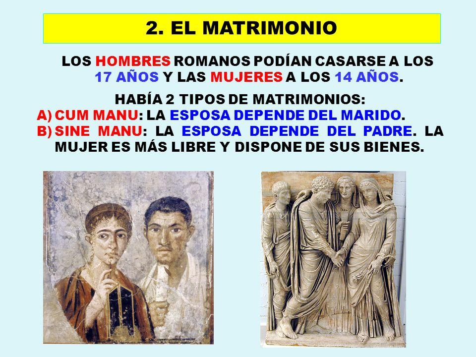 HABÍA 2 TIPOS DE MATRIMONIOS: