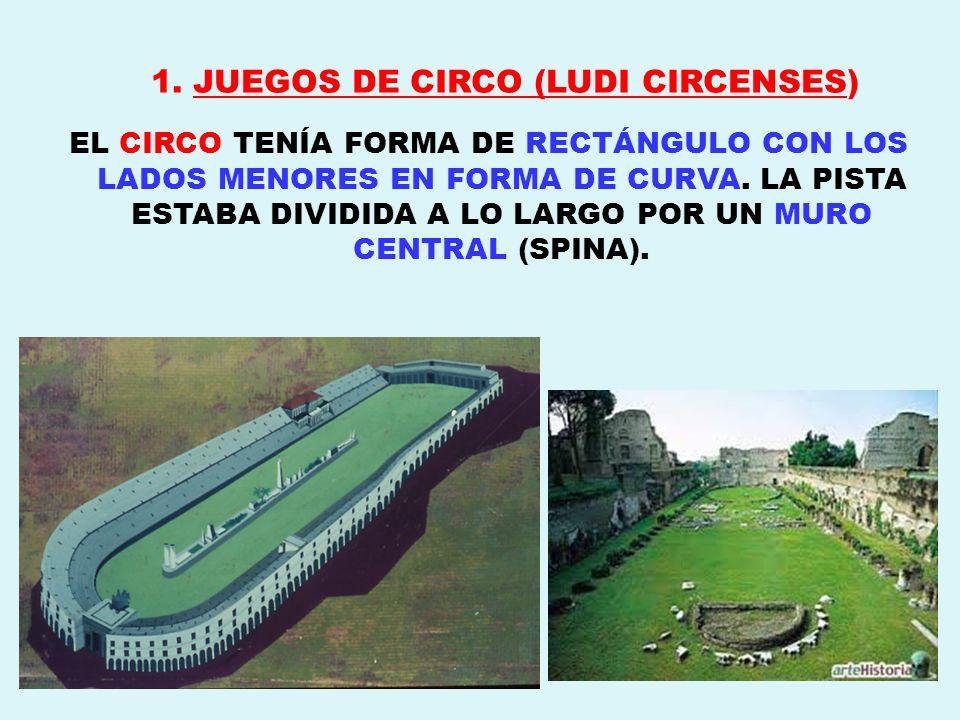 1. JUEGOS DE CIRCO (LUDI CIRCENSES)
