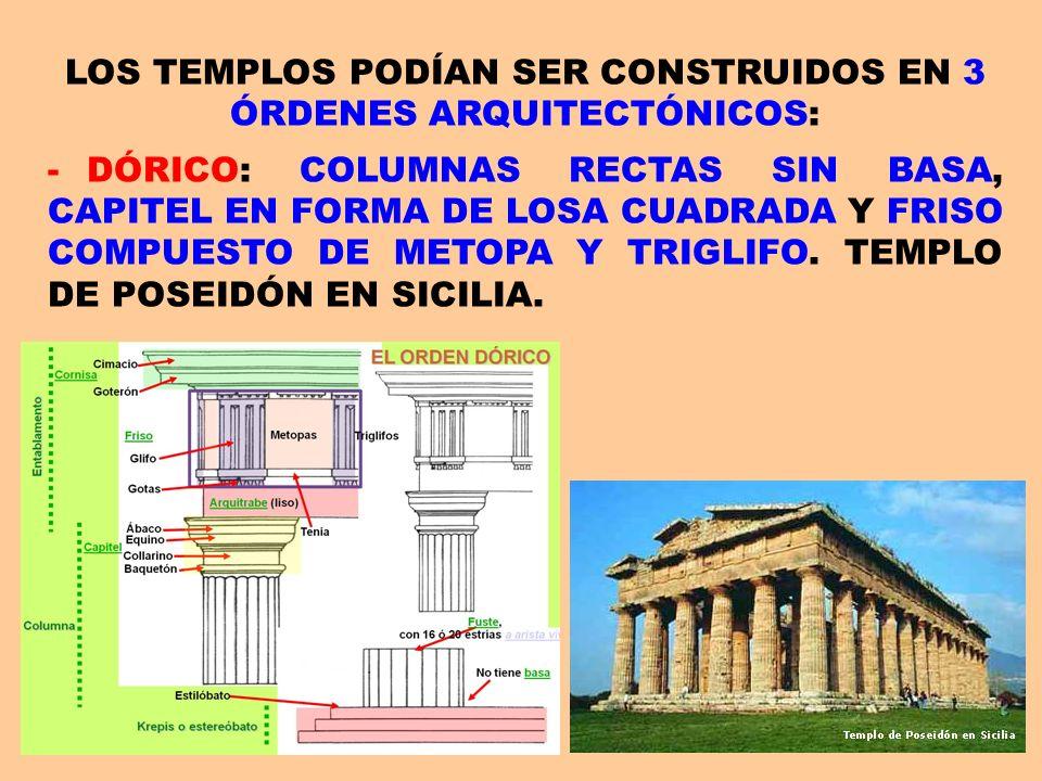 LOS TEMPLOS PODÍAN SER CONSTRUIDOS EN 3 ÓRDENES ARQUITECTÓNICOS: