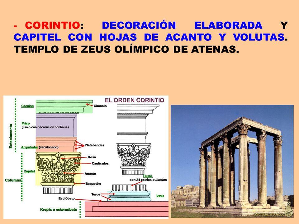 CORINTIO: DECORACIÓN ELABORADA Y CAPITEL CON HOJAS DE ACANTO Y VOLUTAS