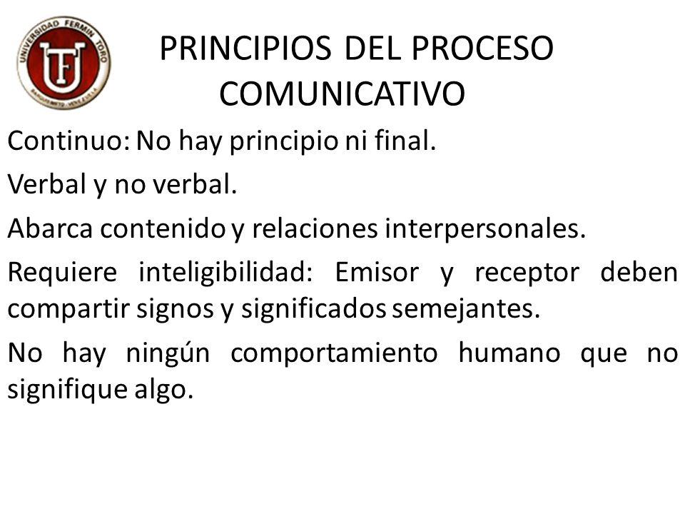 PRINCIPIOS DEL PROCESO COMUNICATIVO