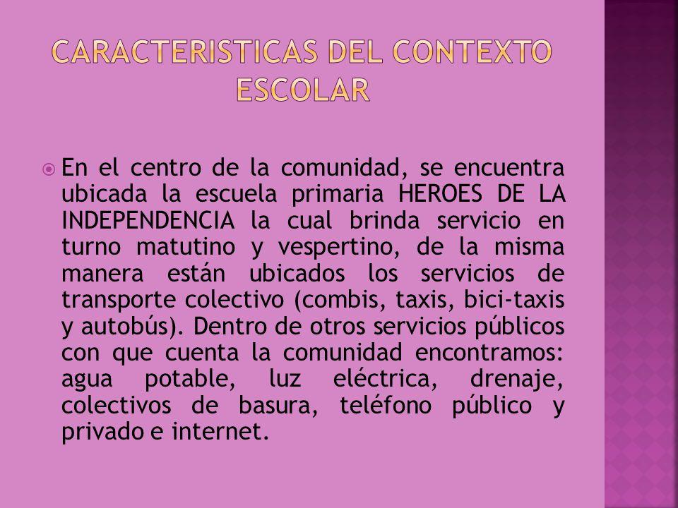 CARACTERISTICAS DEL CONTEXTO ESCOLAR