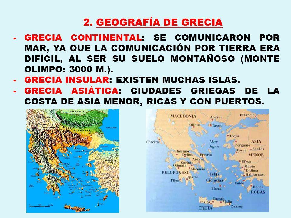 2. GEOGRAFÍA DE GRECIA