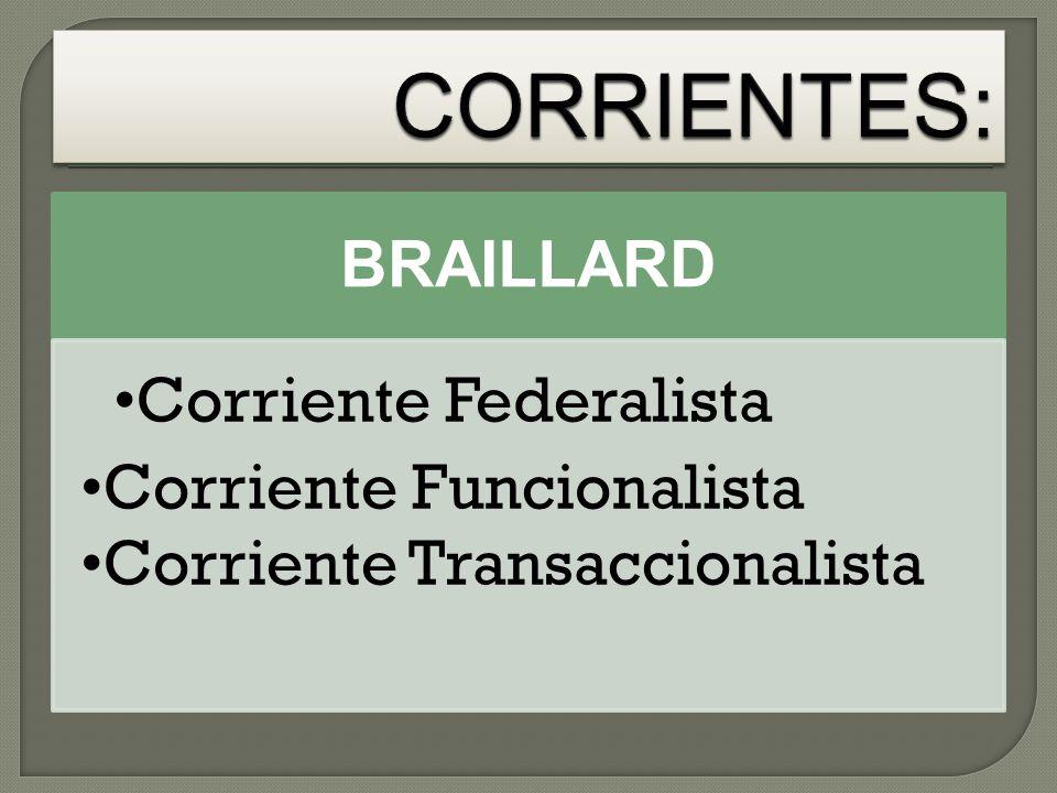 CORRIENTES: BRAILLARD Corriente Federalista Corriente Funcionalista