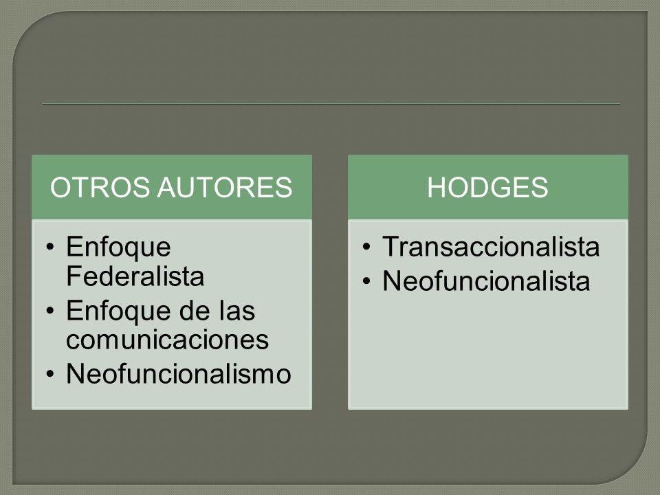 OTROS AUTORES Enfoque Federalista. Enfoque de las comunicaciones. Neofuncionalismo. HODGES. Transaccionalista.
