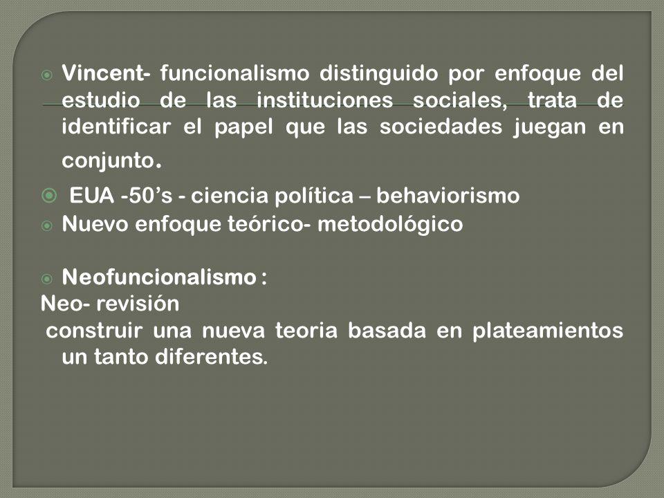 EUA -50's - ciencia política – behaviorismo