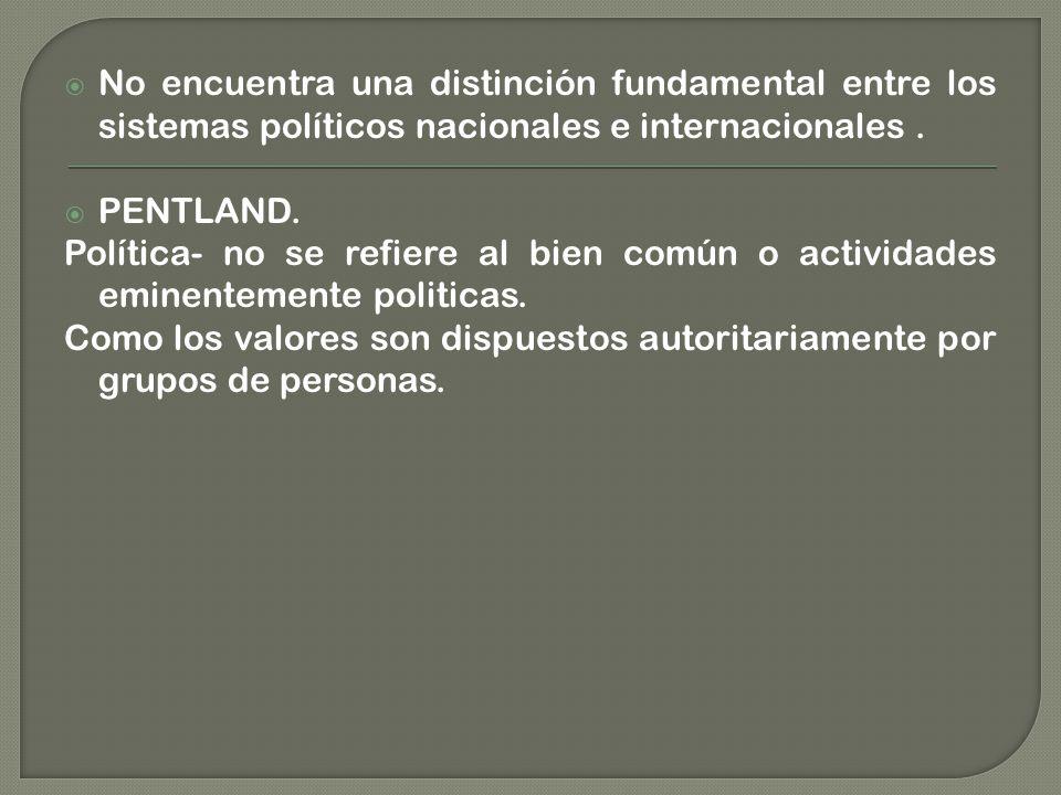 No encuentra una distinción fundamental entre los sistemas políticos nacionales e internacionales .