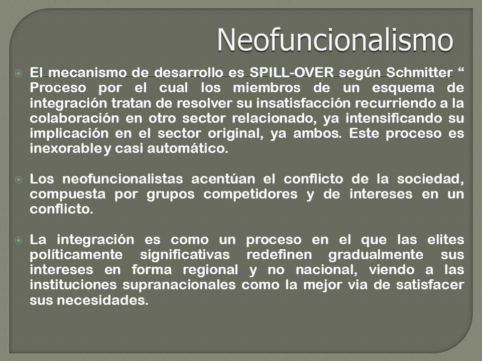 Neofuncionalismo