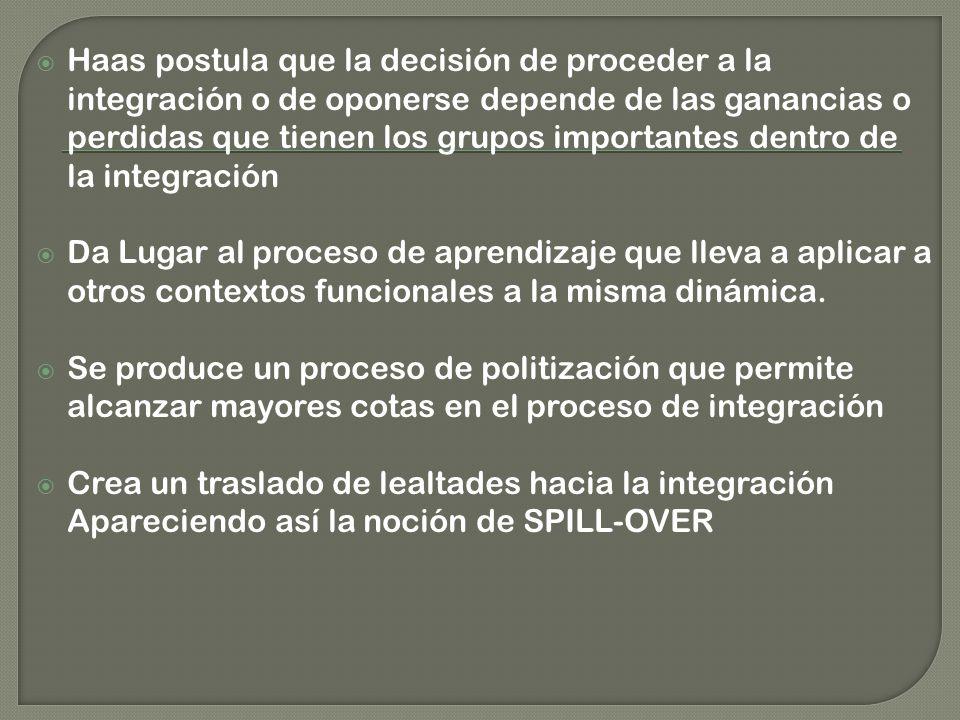 Haas postula que la decisión de proceder a la integración o de oponerse depende de las ganancias o perdidas que tienen los grupos importantes dentro de la integración