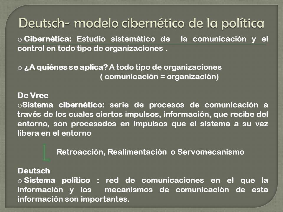 Deutsch- modelo cibernético de la política