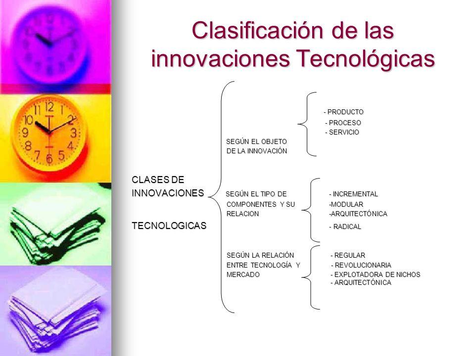 Clasificación de las innovaciones Tecnológicas