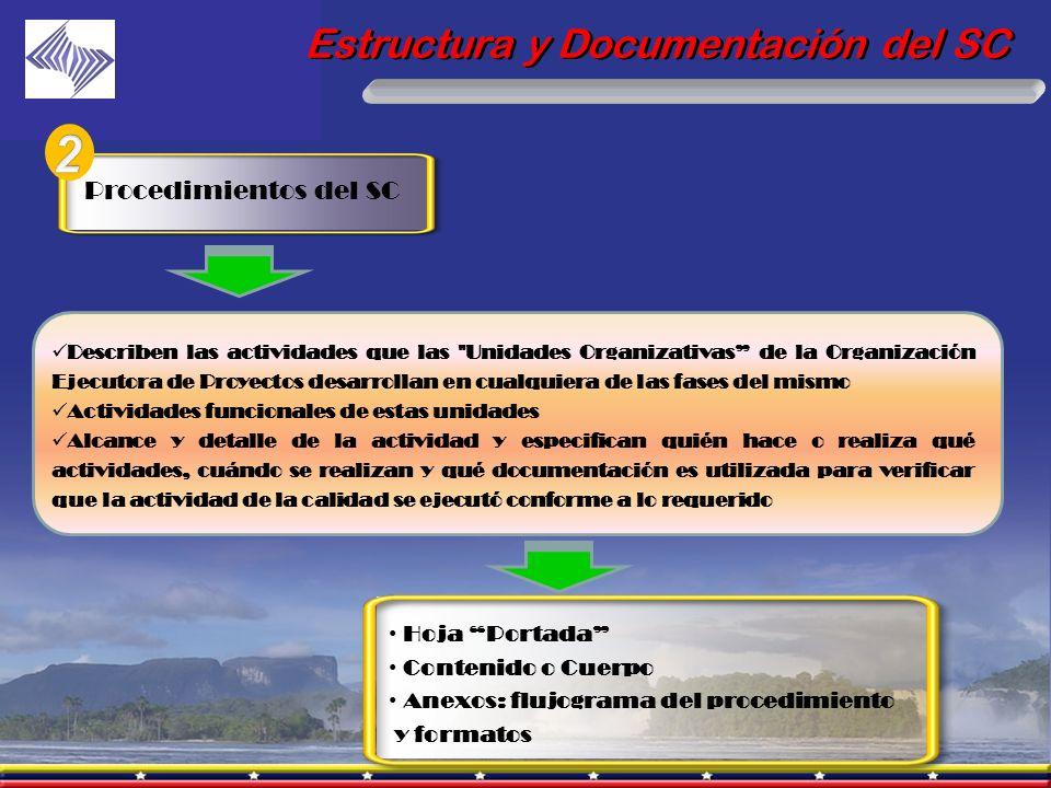 2 Estructura y Documentación del SC Procedimientos del SC