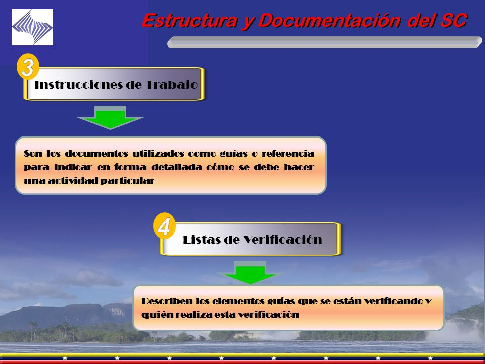 3 4 Estructura y Documentación del SC Instrucciones de Trabajo