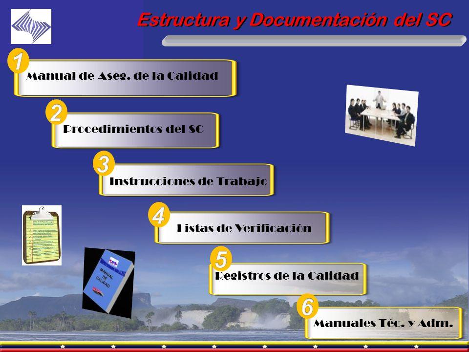 1 2 3 4 5 6 Estructura y Documentación del SC