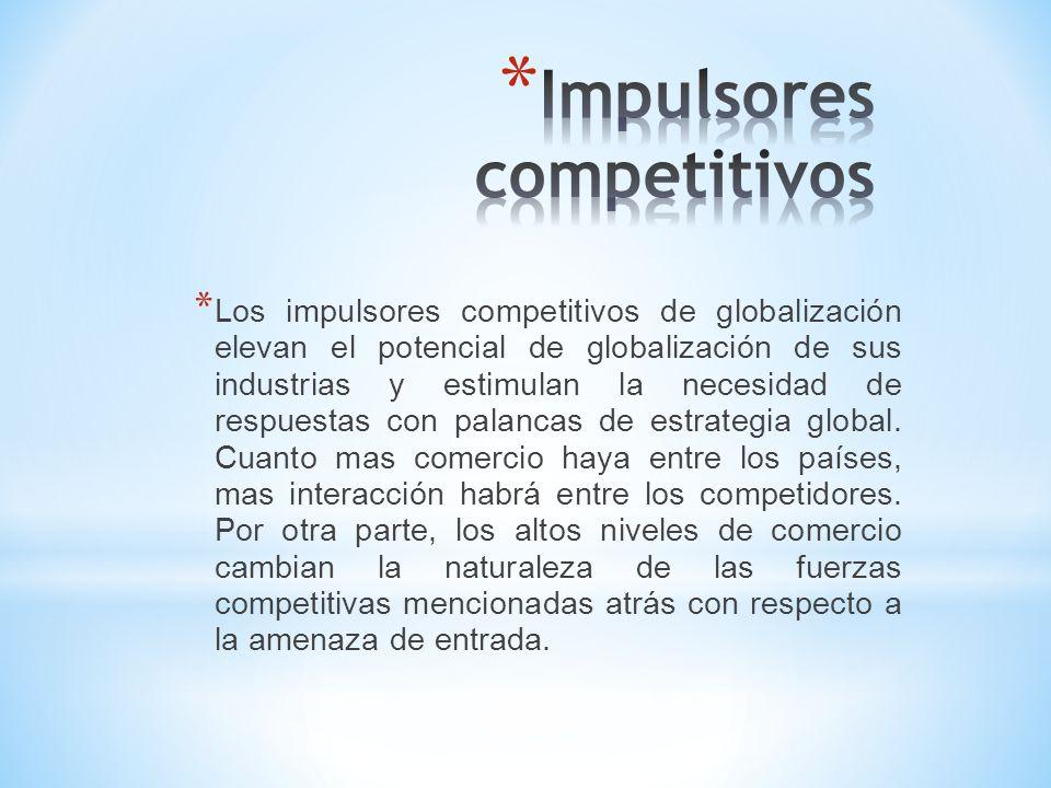 Impulsores competitivos