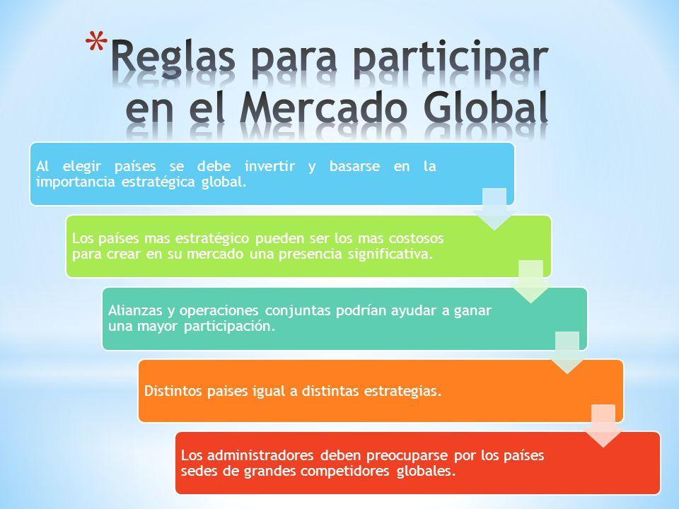 Reglas para participar en el Mercado Global