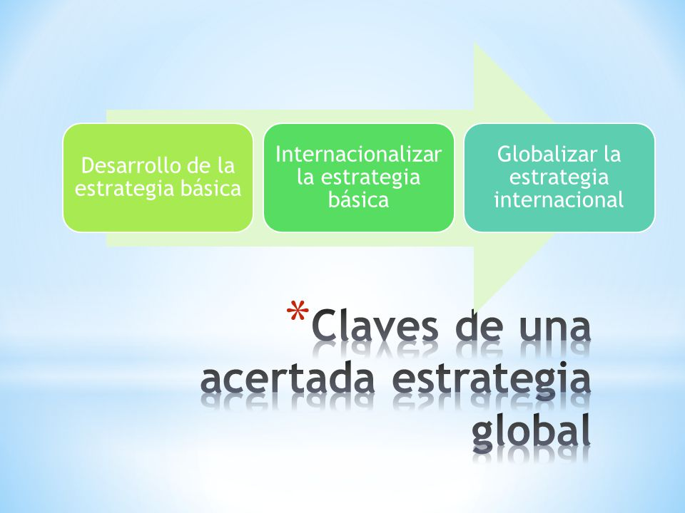 Claves de una acertada estrategia global