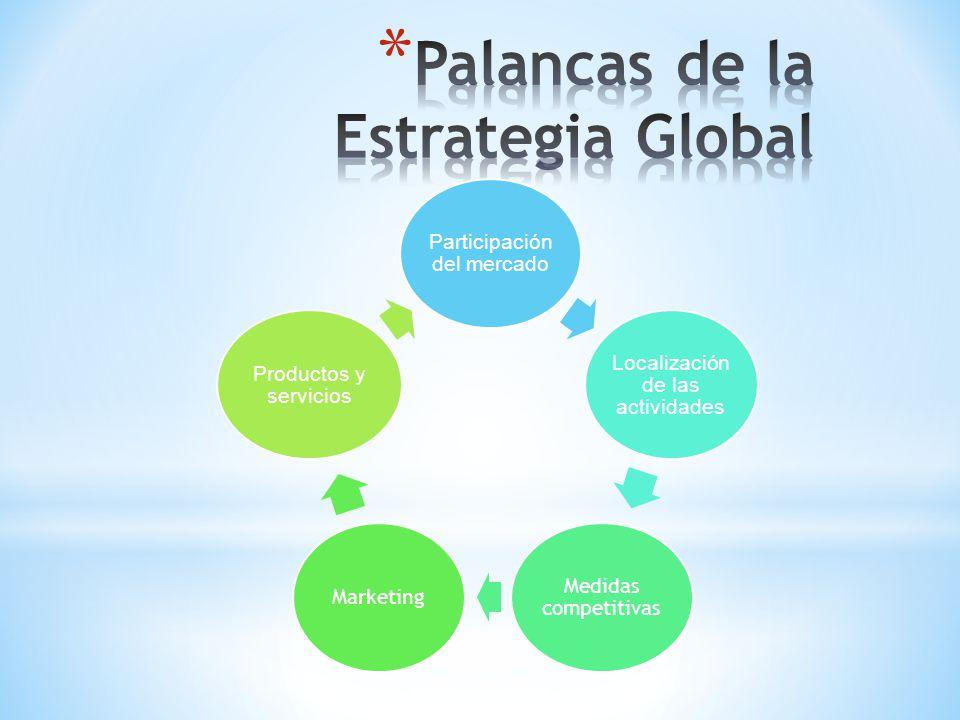 Palancas de la Estrategia Global