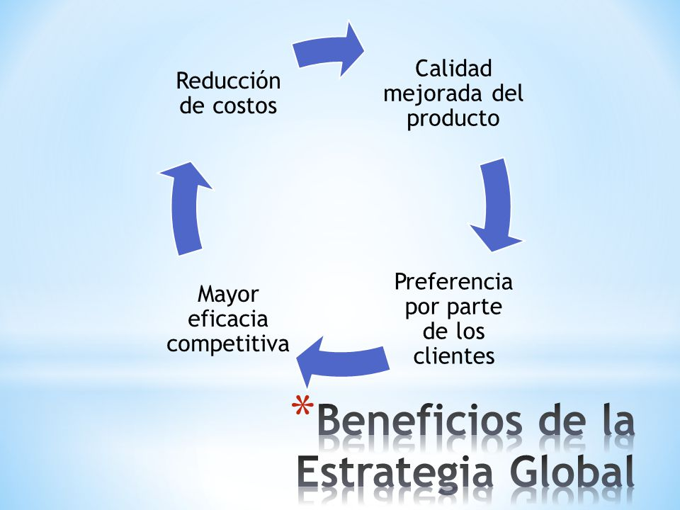 Beneficios de la Estrategia Global