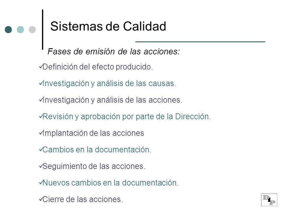 Sistemas de Calidad Fases de emisión de las acciones: