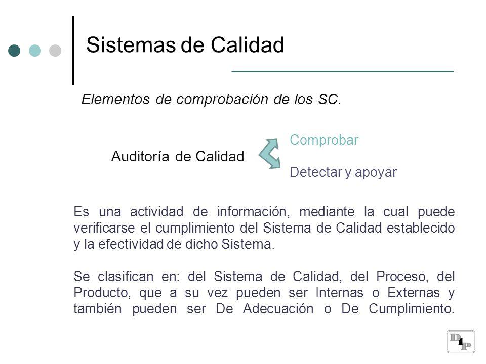 Sistemas de Calidad Elementos de comprobación de los SC.