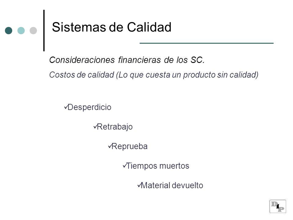 Sistemas de Calidad Consideraciones financieras de los SC.