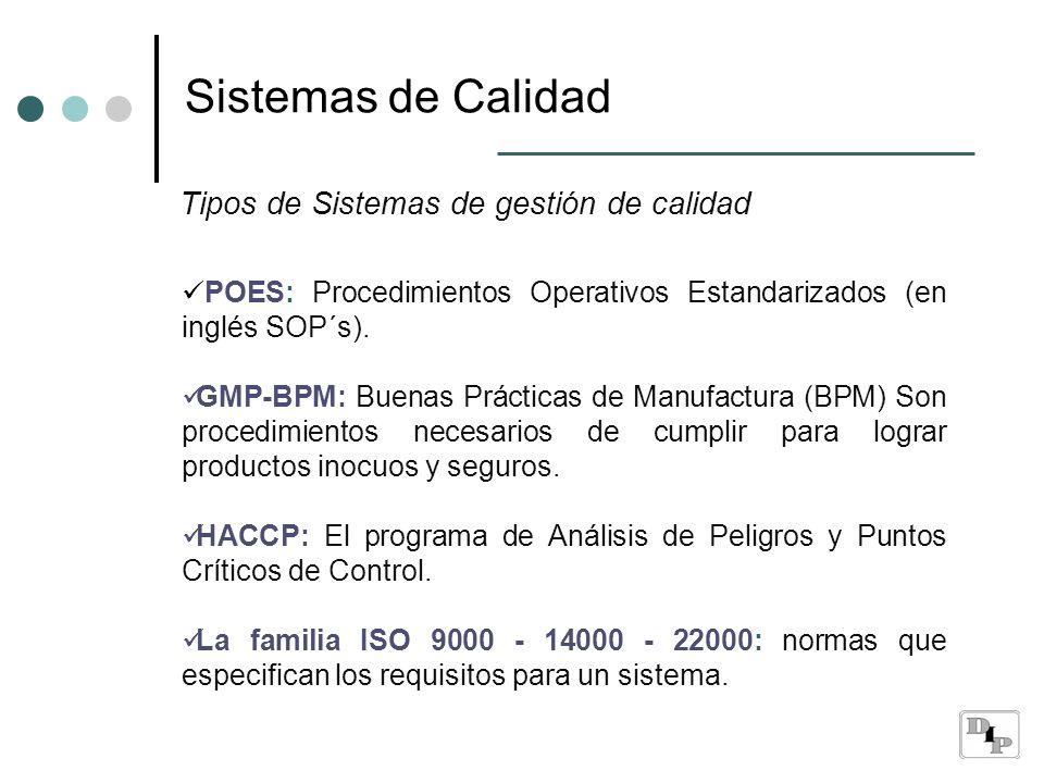 Sistemas de Calidad Tipos de Sistemas de gestión de calidad