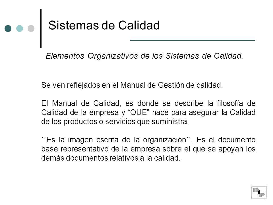 Sistemas de Calidad Elementos Organizativos de los Sistemas de Calidad. Se ven reflejados en el Manual de Gestión de calidad.