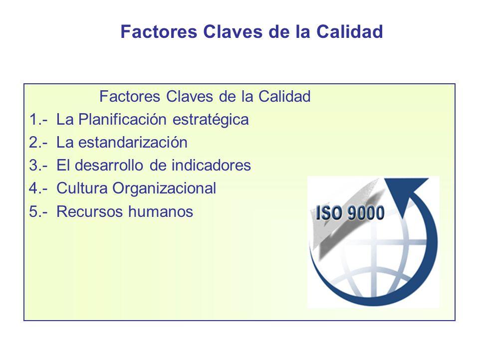 Factores Claves de la Calidad