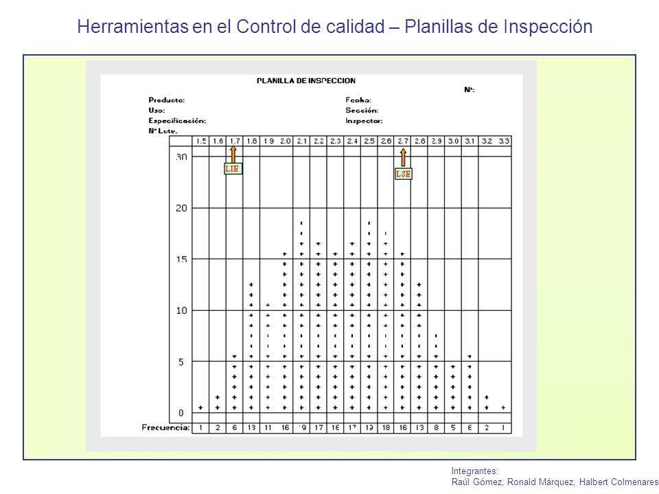 Herramientas en el Control de calidad – Planillas de Inspección