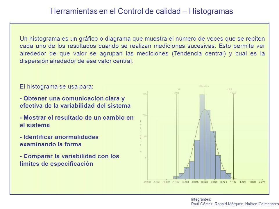 Herramientas en el Control de calidad – Histogramas