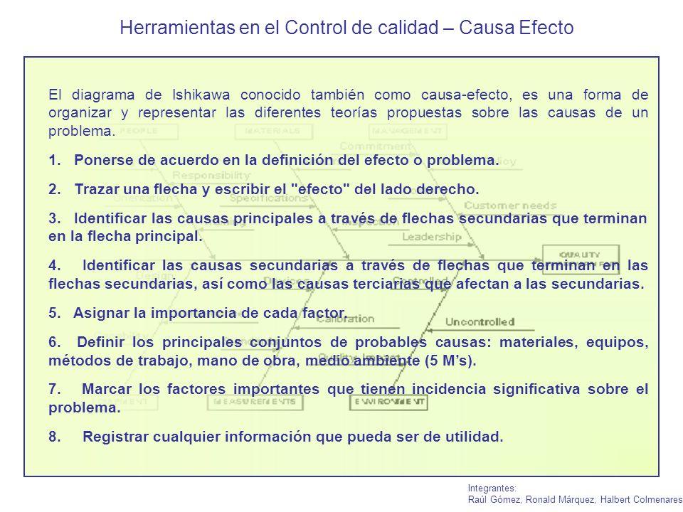 Herramientas en el Control de calidad – Causa Efecto
