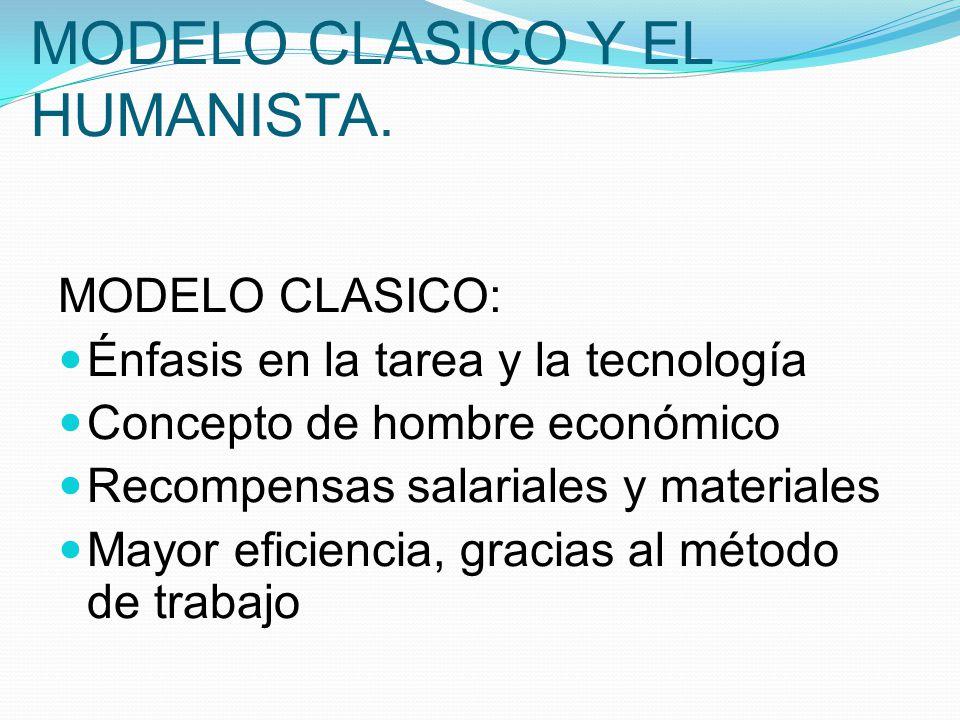DIFERENCIAS ENTRE EL MODELO CLASICO Y EL HUMANISTA.