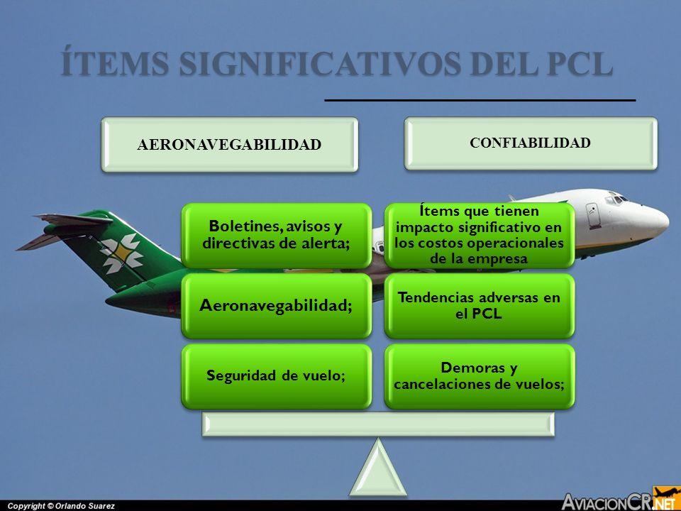 ÍTEMS SIGNIFICATIVOS DEL PCL