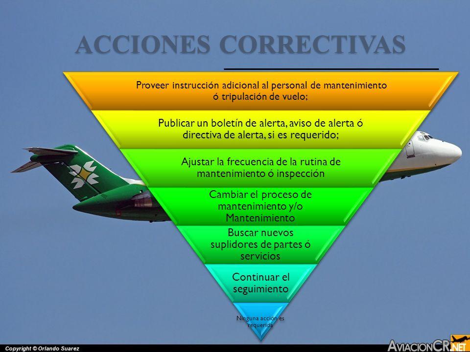 ACCIONES CORRECTIVAS Proveer instrucción adicional al personal de mantenimiento ó tripulación de vuelo;