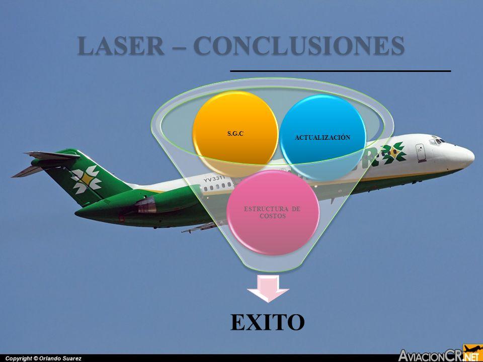 LASER – CONCLUSIONES ACTUALIZACIÓN S.G.C ESTRUCTURA DE COSTOS EXITO