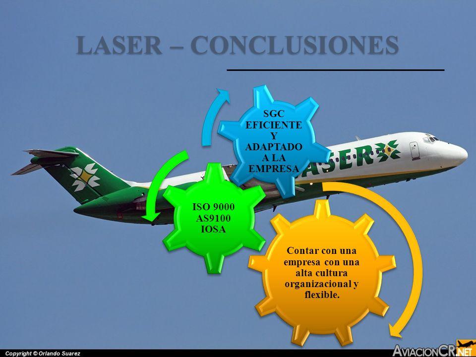 LASER – CONCLUSIONES Contar con una empresa con una alta cultura organizacional y flexible. ISO 9000 AS9100 IOSA.