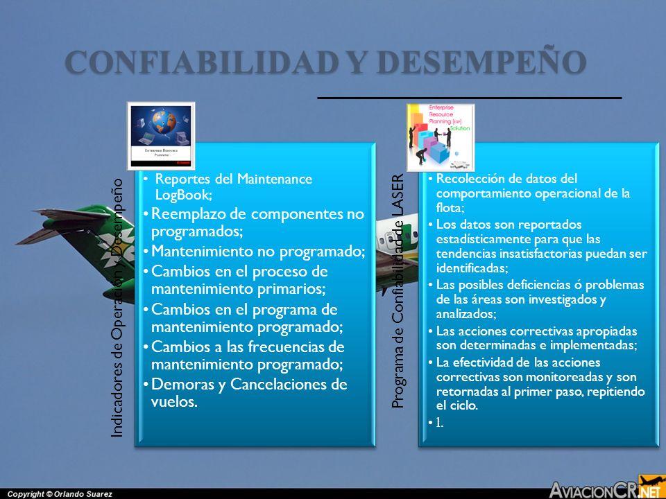 CONFIABILIDAD Y DESEMPEÑO