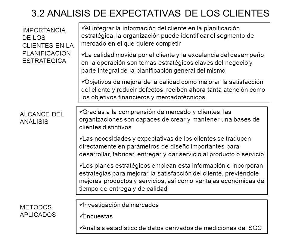 3.2 ANALISIS DE EXPECTATIVAS DE LOS CLIENTES