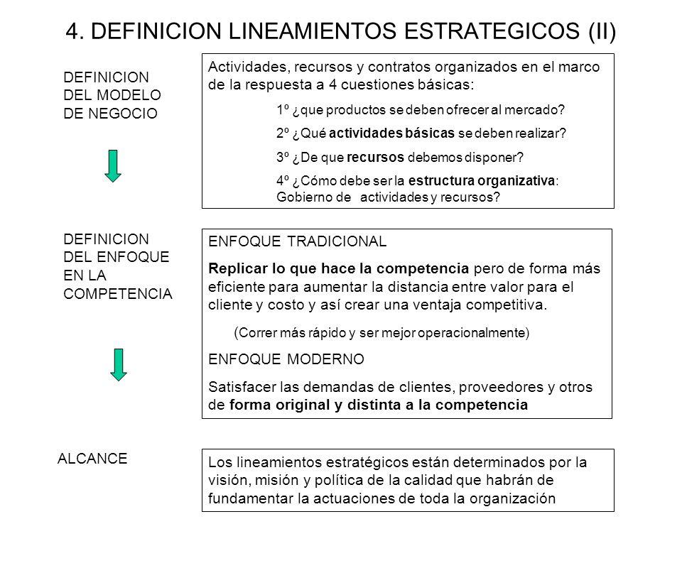 4. DEFINICION LINEAMIENTOS ESTRATEGICOS (II)